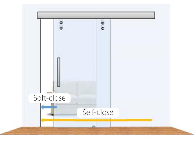 Sliding Glass Door Closer P1pdf Kenwa Trading Corporation A